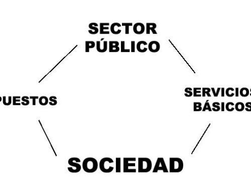 El PSOE alerta de consecuencias negativas para la provincia de Segovia en el anuncio de rebaja importante de impuestos en Madrid